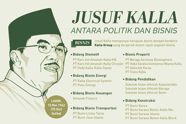 Riwayat Karier Lengkap Yusuf Kalla dalam Bidang Bisnis dan Politik